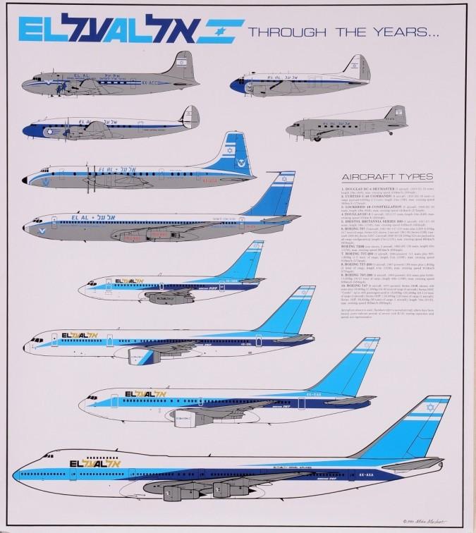 Israeli poster Advertising El Al Israeli Air Line Through The Years